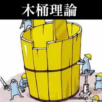 木桶理论—华文企管网